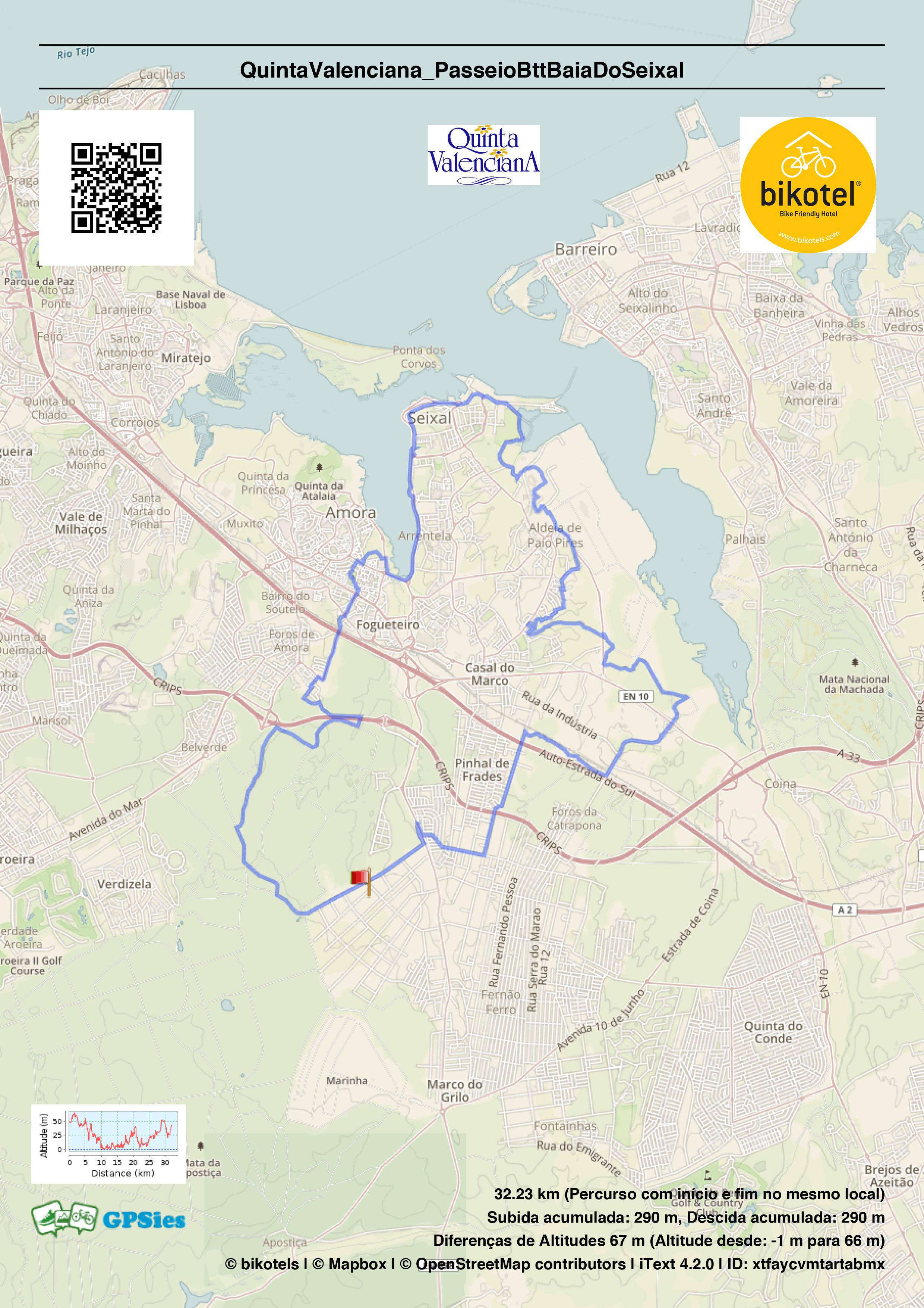 Percurso Seixal